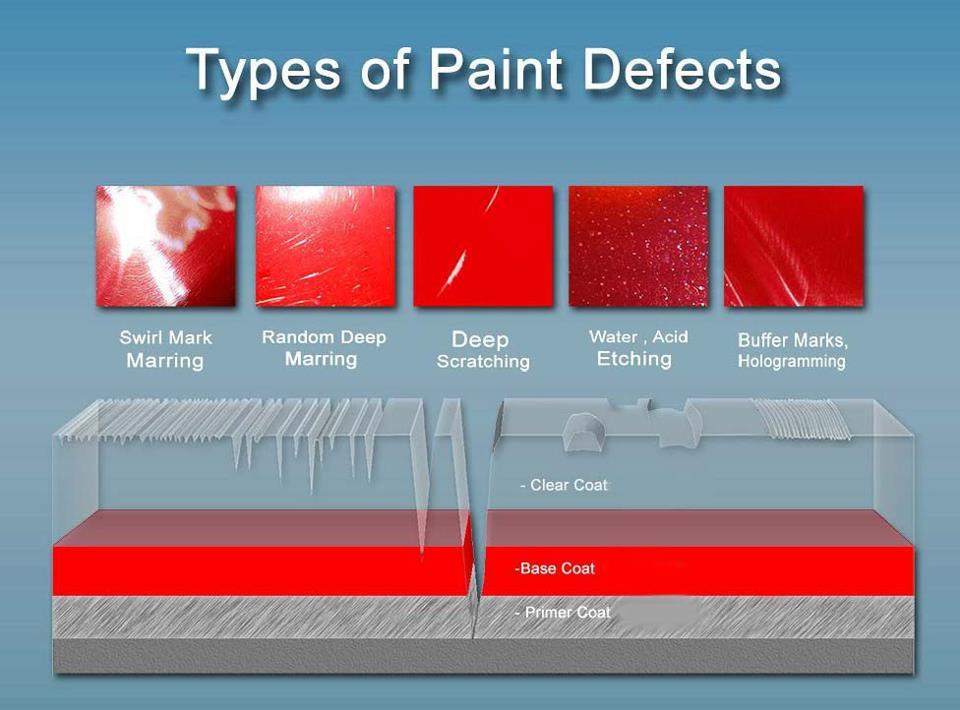 Can Salt Damage Car Paint